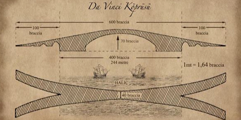Da Vinci'nin Boğaz Köprüsü Tasarımı